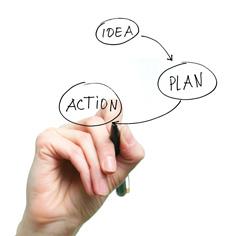 Forex Articles - Fail to Plan & Plan to Fail
