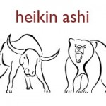 Forex Trading Articles - Heikin Ashi