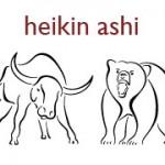 Forex Trading Articles - Heikin Ashi