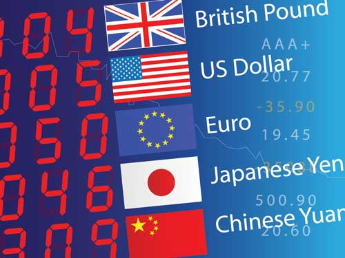 Currency Converter Online Options