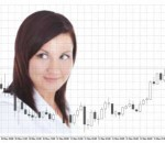 Creating High Probability Trading Strategies Using Fibonacci Retracements
