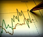 Forex Technical & Market Analysis: May 28 2013