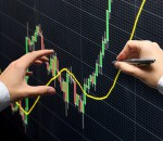 Technical analysis may lag, but it is an important part of Forex trading