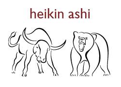 Lingoloa tsa Forex Trading - Heikin Ashi