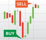 Forex Trading Articles - Forex Trading Charts