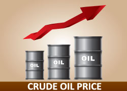 Daily Forex News - Crude Assault