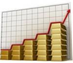 Gold Rises On Dovish Fed