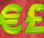 EURGBP News