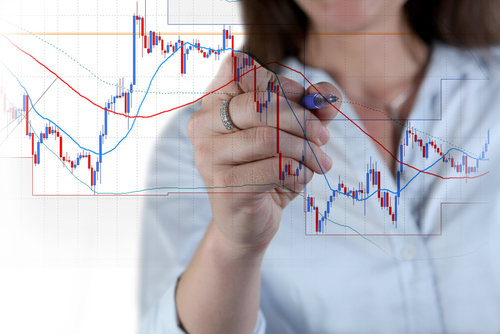 Top 3 Must-know Forex Charting Tools