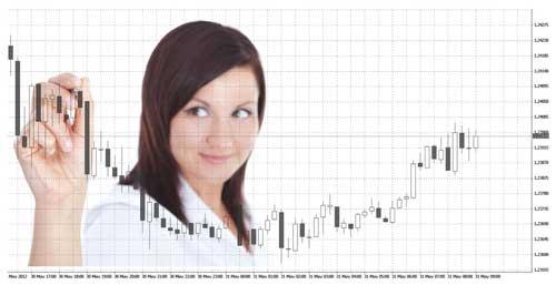 Nyiptakeun Stratégi Dagang Probabilitas Luhur Ngagunakeun Retracement Fibonacci