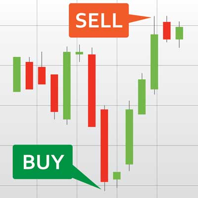 How to know when to buy or sell forex