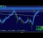 The History, Function, and Components of MetaTrader