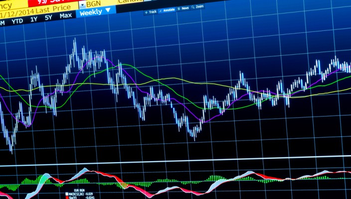 How to test a technical indicator strategy for trading the Forex markets