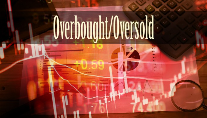 Oversold and overbought as the two essential observations for successful Forex trading