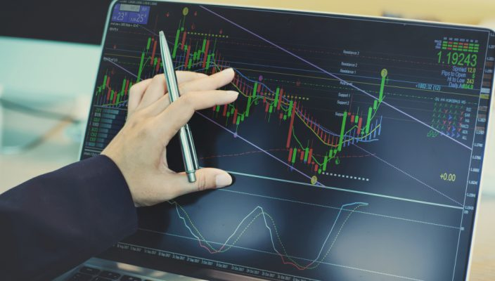 What is essence of technical analysis?
