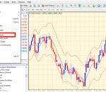 How to open a Forex demo account