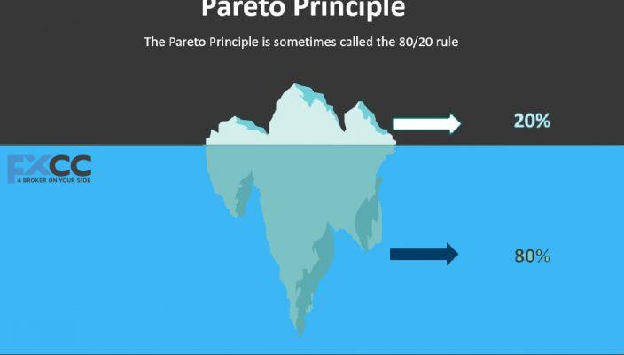 The Pareto Principle for Successful Forex Trading