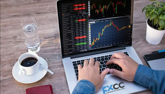 Which Day is the best for Trading Forex