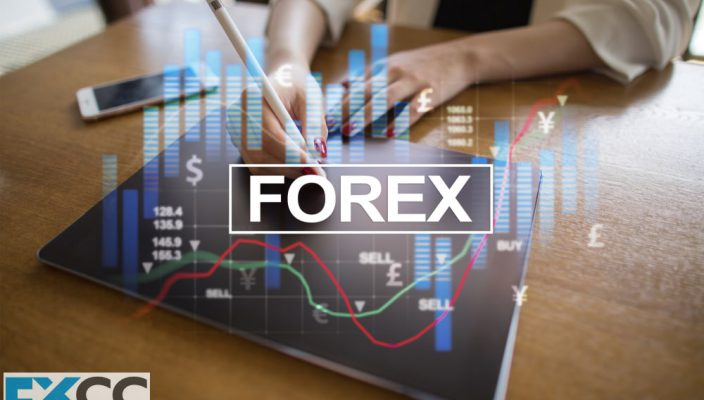 Getting started in Forex from scratch